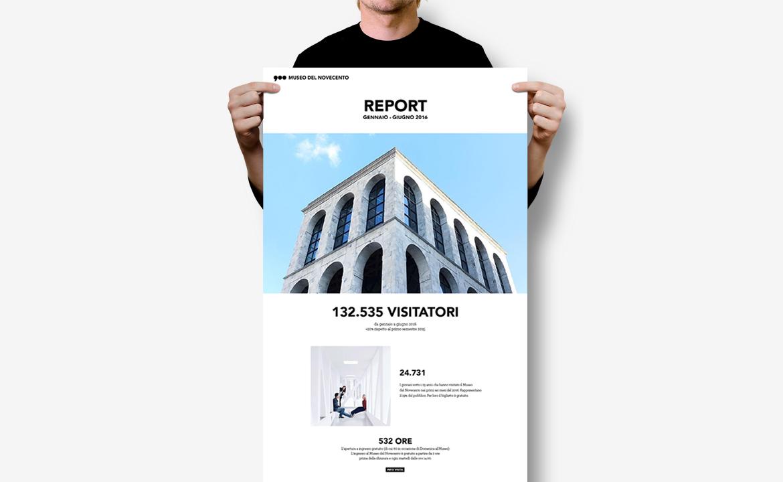 Museo del Novecento | Info Report